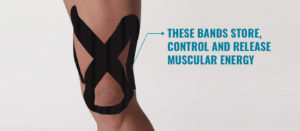 How SpiderTech kinesiology tape works