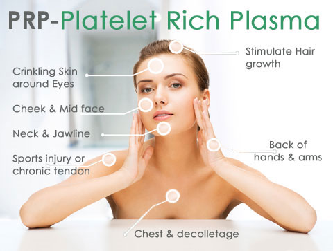 Want Healthier Skin from the Inside Out? Try a PRP Vampire Facial!